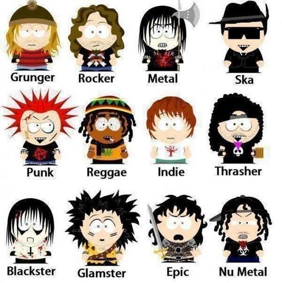 понять жанры рока