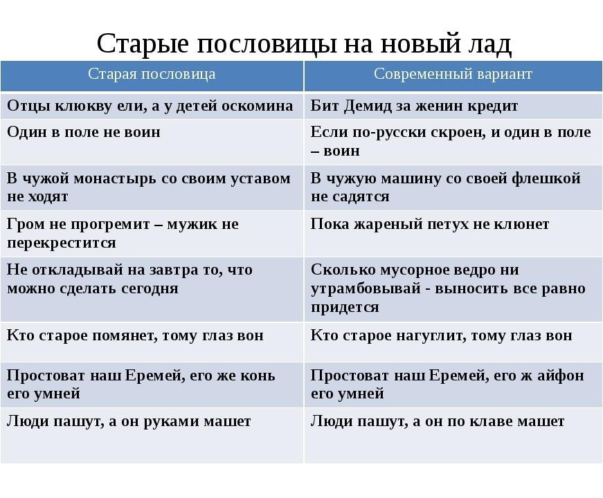 разные пословицы и поговорки картинка