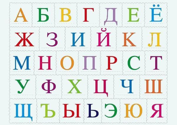 Read more about the article Интересные факты об алфавите