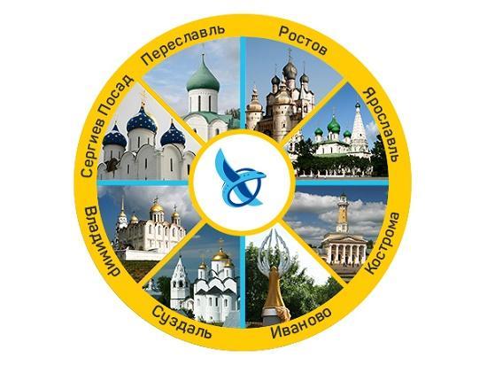 8 городов золотого кольца россии
