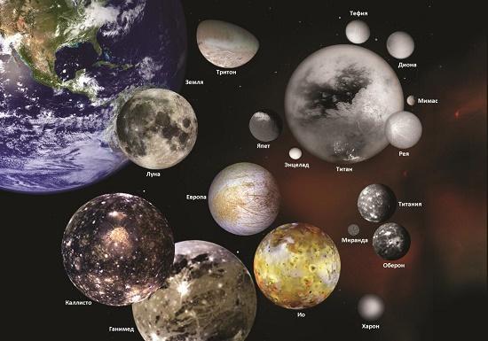 Read more about the article Интересные факты о спутниках планет