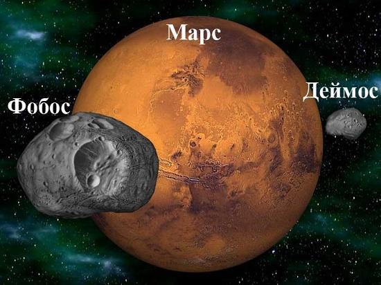 Read more about the article Интересные факты о спутниках планеты Марс