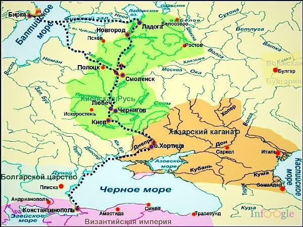 торговые пути киевской руси