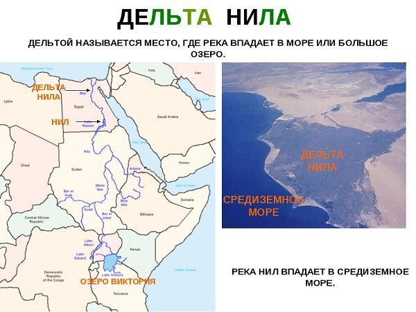 Нил впадает в Средиземное море